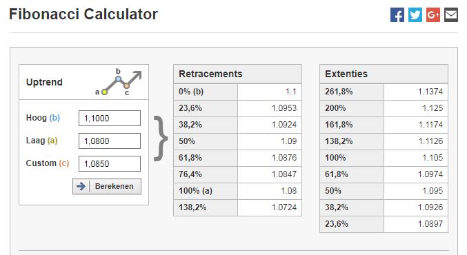 fibonacci calculator