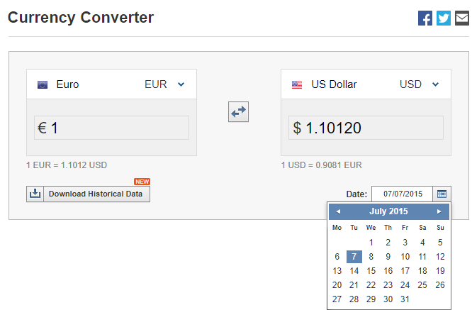 How To Use The Currency Converter